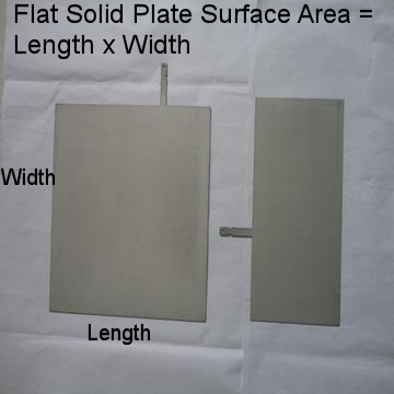 flat water ionizer plate surface area
